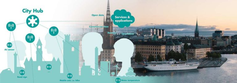 City Hub Alliance Sweden