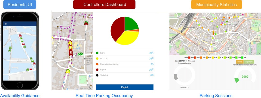 Communithings brings shoppers back to town with smart-parking solution in Mons
