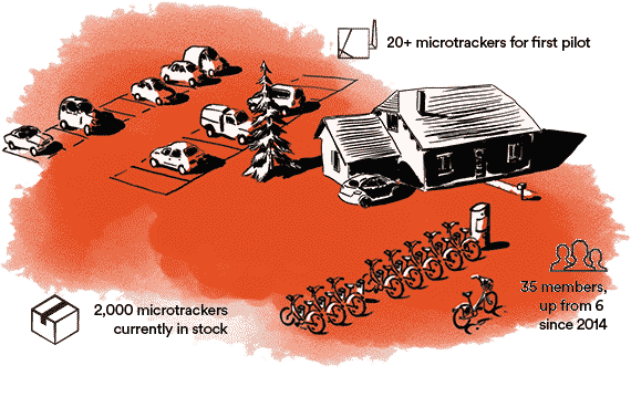 Red house bike and parking illustration and key figures