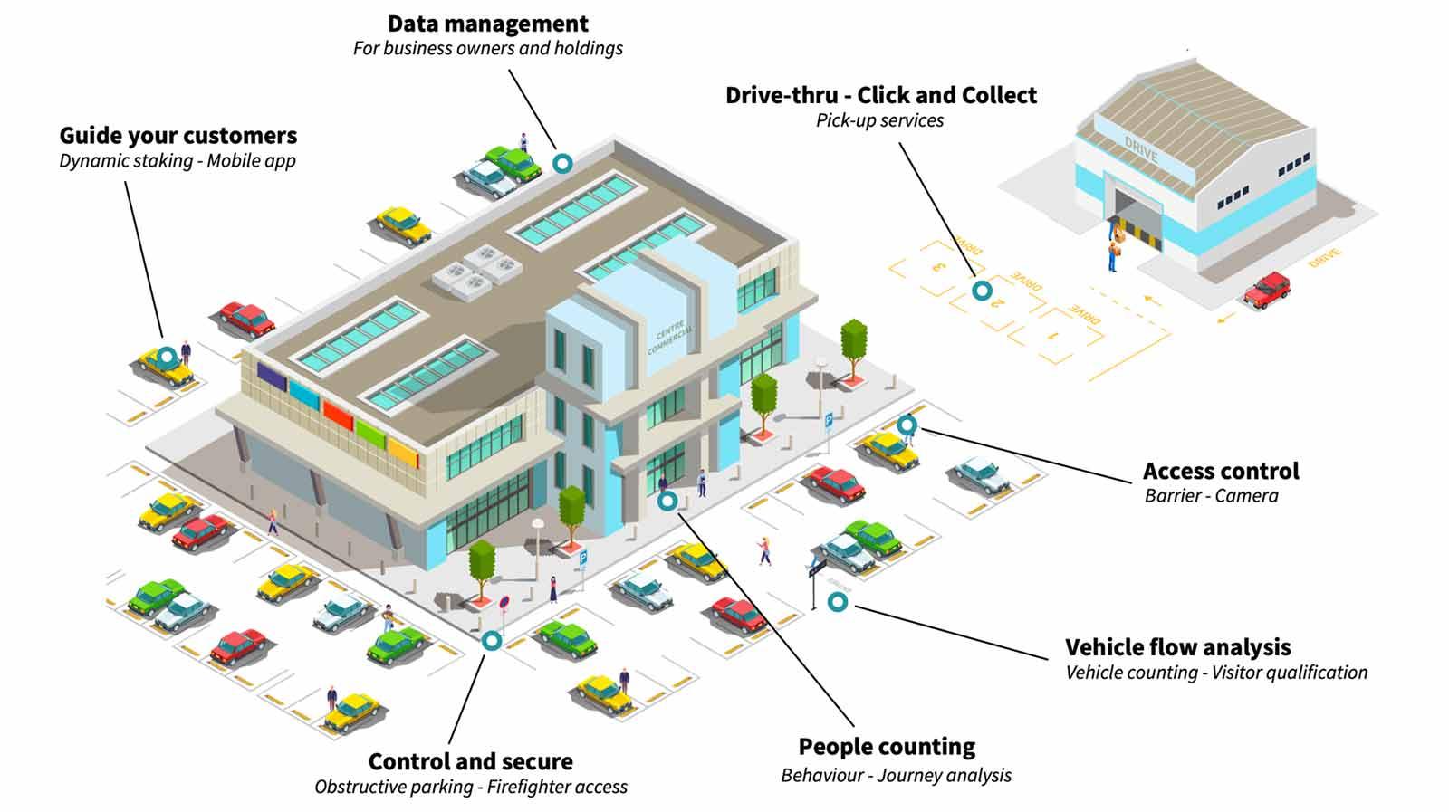 Parking Infographics
